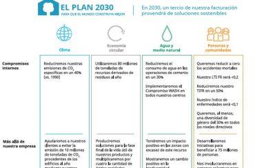 Compromiso por una industria más sostenible y eficiente