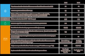 tabla-objetivos-2020